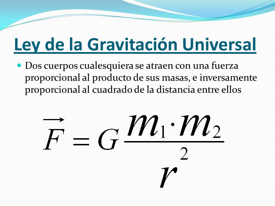 Ley de la Gravitación Universal Dos cuerpos cualesquiera se atraen con una fuerza proporcional al producto de sus masas, e inversamente proporcional a