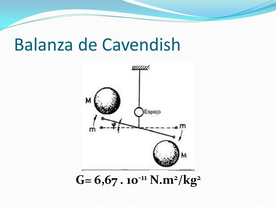Balanza de Cavendish G= 6,67. 10 -11 N.m 2 /kg 2