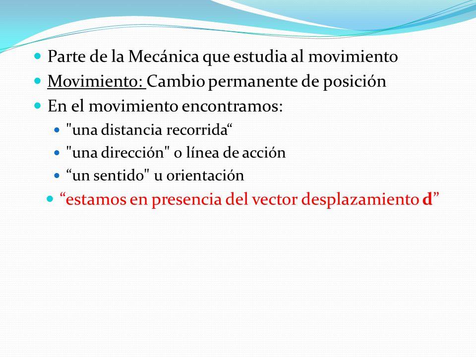 Parte de la Mecánica que estudia al movimiento Movimiento: Cambio permanente de posición En el movimiento encontramos: