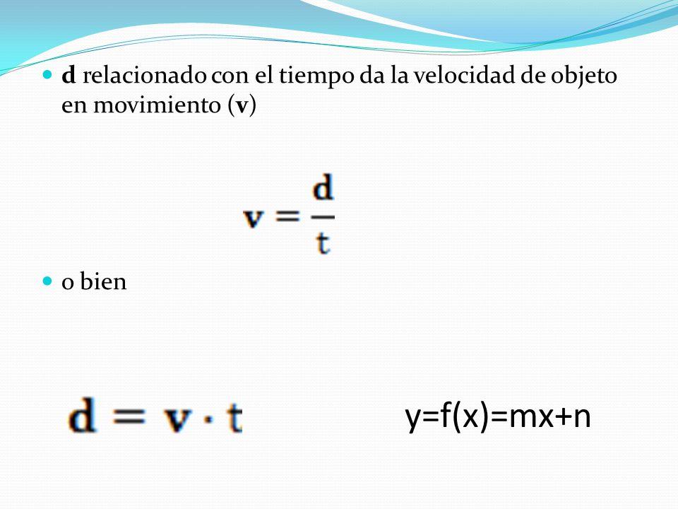 d relacionado con el tiempo da la velocidad de objeto en movimiento (v) o bien y=f(x)=mx+n