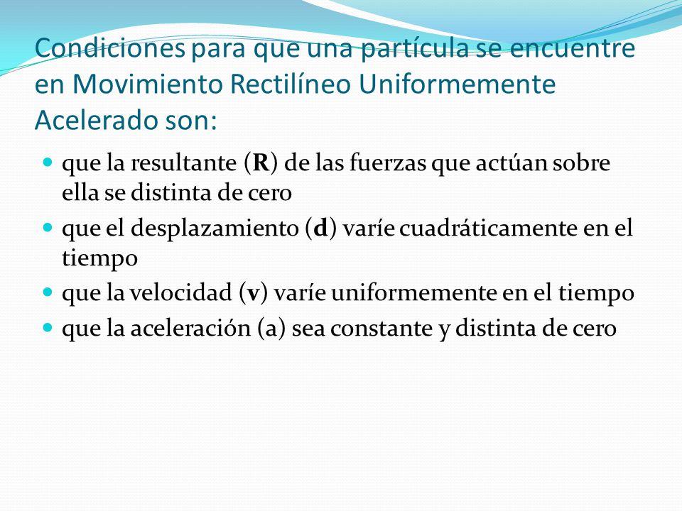 Condiciones para que una partícula se encuentre en Movimiento Rectilíneo Uniformemente Acelerado son: que la resultante (R) de las fuerzas que actúan