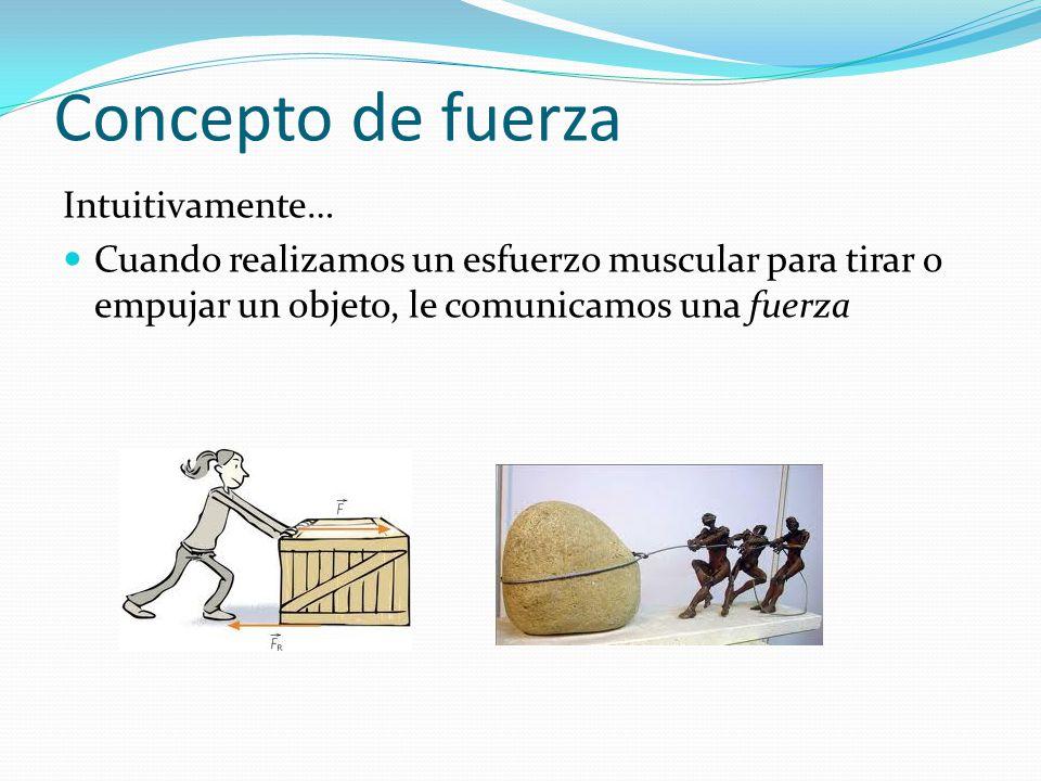 Concepto de fuerza Intuitivamente… Cuando realizamos un esfuerzo muscular para tirar o empujar un objeto, le comunicamos una fuerza