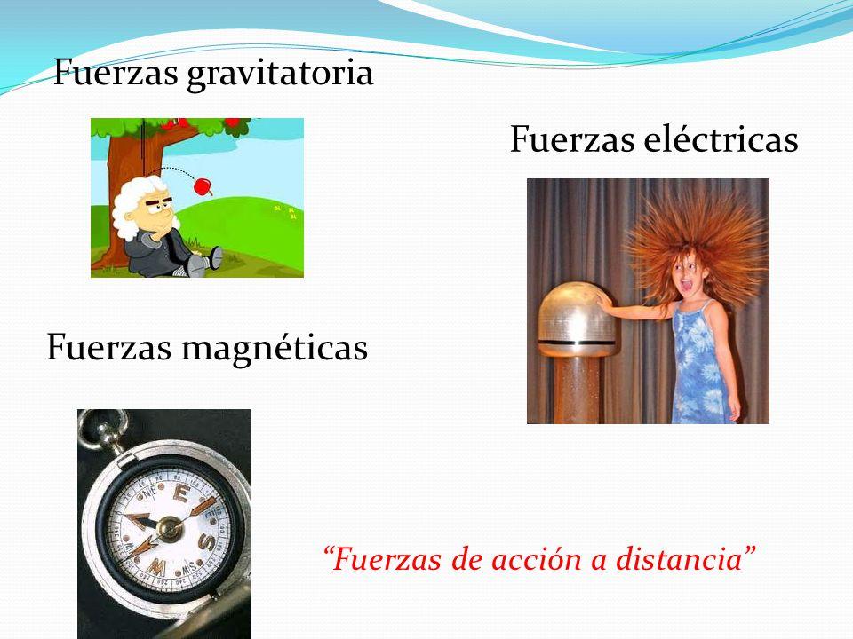 Fuerzas gravitatoria Fuerzas eléctricas Fuerzas magnéticas Fuerzas de acción a distancia