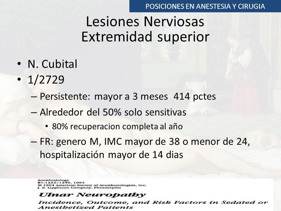 Lesiones Nerviosas Extremidad superior N. Cubital POSICIONES EN ANESTESIA Y CIRUGIA 1/2729 – Persistente: mayor a 3 meses 414 pctes – Alrededor del 50