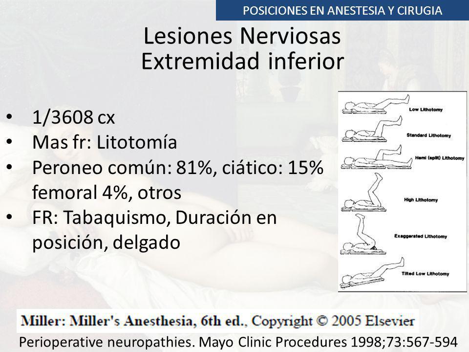 Lesiones Nerviosas Extremidad inferior 1/3608 cx Mas fr: Litotomía Peroneo común: 81%, ciático: 15% femoral 4%, otros FR: Tabaquismo, Duración en posi