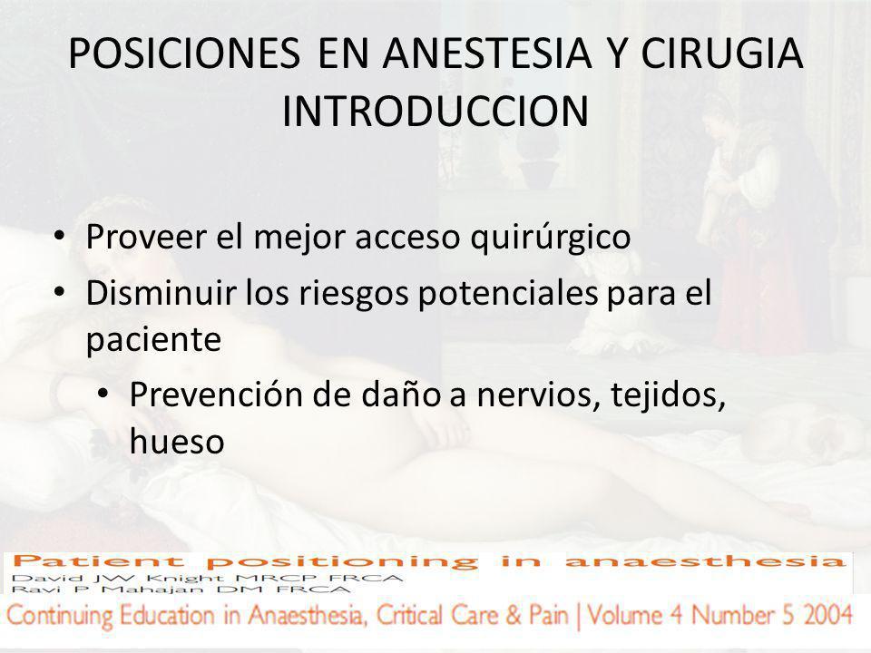 POSICIONES EN ANESTESIA Y CIRUGIA INTRODUCCION Proveer el mejor acceso quirúrgico Disminuir los riesgos potenciales para el paciente Prevención de dañ