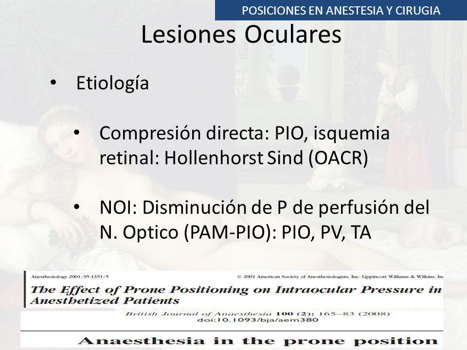 Lesiones Oculares Etiología Compresión directa: PIO, isquemia retinal: Hollenhorst Sind (OACR) NOI: Disminución de P de perfusión del N. Optico (PAM-P