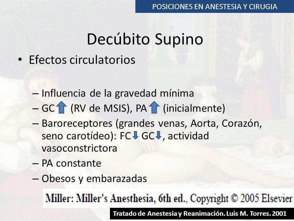 POSICIONES EN ANESTESIA Y CIRUGIA Decúbito Supino Efectos circulatorios – Influencia de la gravedad mínima – GC (RV de MSIS), PA (inicialmente) – Baro