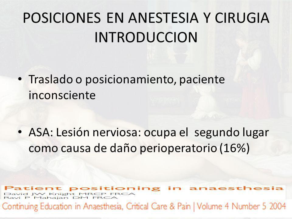 POSICIONES EN ANESTESIA Y CIRUGIA INTRODUCCION 4% de demandas a anestesiólogos se deben a lesión nerviosa o caidas 2.5% de costos contra anestesiólogos: totalmente prevenibles Positioning of the surgical patient.