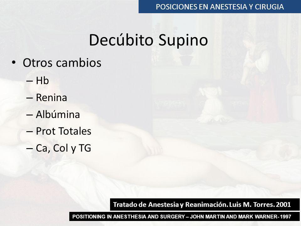 POSICIONES EN ANESTESIA Y CIRUGIA Decúbito Supino Otros cambios – Hb – Renina – Albúmina – Prot Totales – Ca, Col y TG POSITIONING IN ANESTHESIA AND S