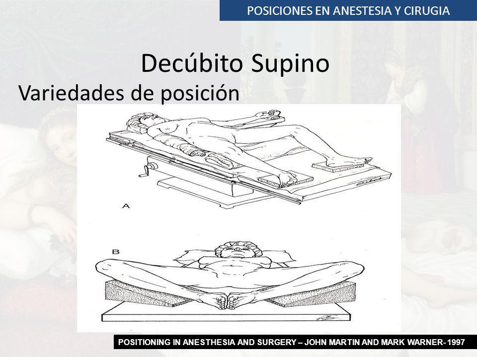 POSICIONES EN ANESTESIA Y CIRUGIA Decúbito Supino Variedades de posición POSITIONING IN ANESTHESIA AND SURGERY – JOHN MARTIN AND MARK WARNER- 1997