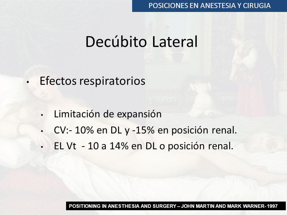 Efectos respiratorios Limitación de expansión CV:- 10% en DL y -15% en posición renal. EL Vt - 10 a 14% en DL o posición renal. POSICIONES EN ANESTESI