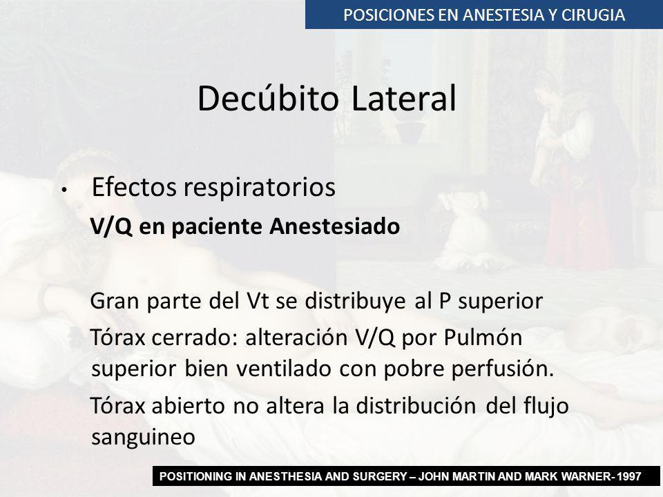 Efectos respiratorios V/Q en paciente Anestesiado Gran parte del Vt se distribuye al P superior Tórax cerrado: alteración V/Q por Pulmón superior bien
