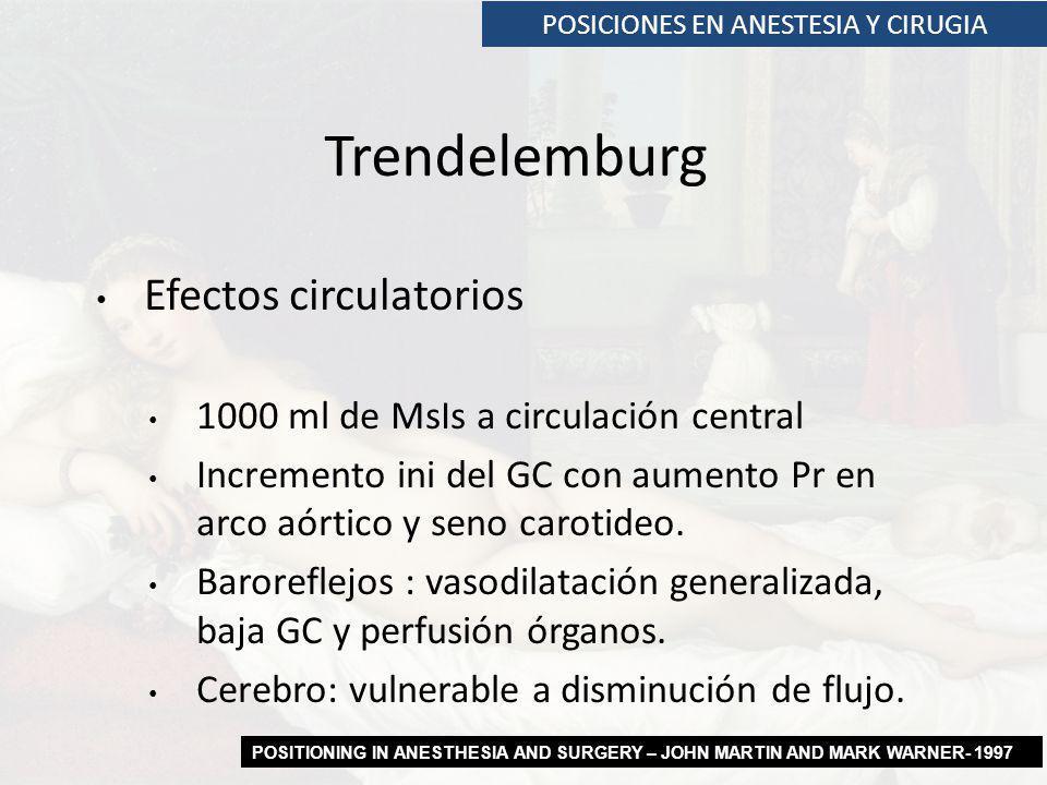 Efectos circulatorios 1000 ml de MsIs a circulación central Incremento ini del GC con aumento Pr en arco aórtico y seno carotideo. Baroreflejos : vaso
