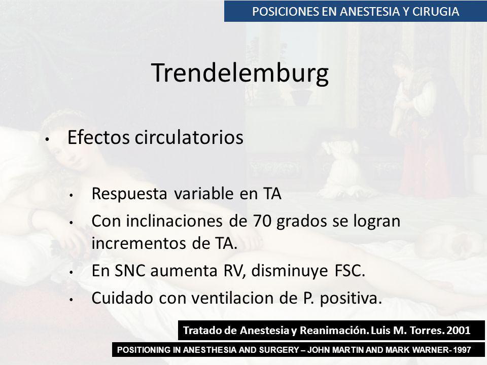 Efectos circulatorios Respuesta variable en TA Con inclinaciones de 70 grados se logran incrementos de TA. En SNC aumenta RV, disminuye FSC. Cuidado c