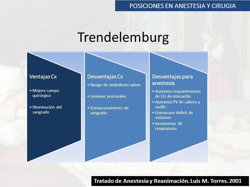 POSICIONES EN ANESTESIA Y CIRUGIA Trendelemburg Tratado de Anestesia y Reanimación. Luis M. Torres. 2001
