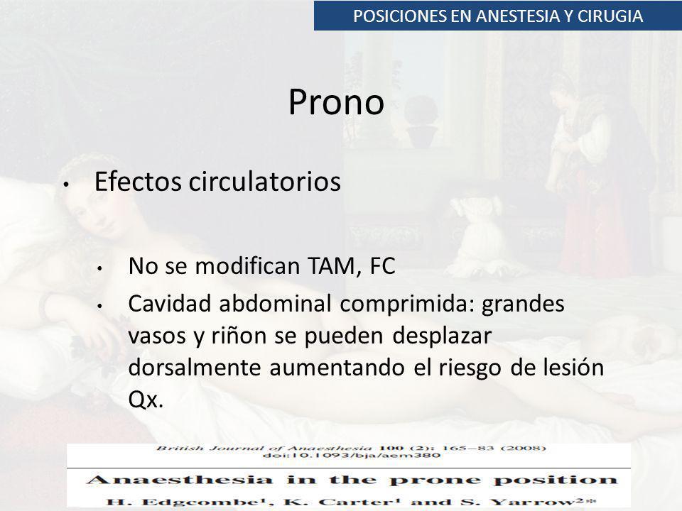 POSICIONES EN ANESTESIA Y CIRUGIA Prono Efectos circulatorios No se modifican TAM, FC Cavidad abdominal comprimida: grandes vasos y riñon se pueden de