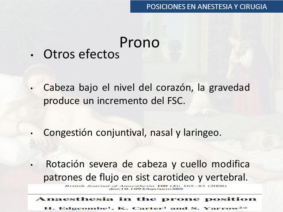 Otros efecto s Cabeza bajo el nivel del corazón, la gravedad produce un incremento del FSC. Congestión conjuntival, nasal y laringeo. Rotación severa