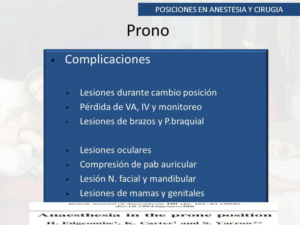 Complicaciones Lesiones durante cambio posición Pérdida de VA, IV y monitoreo Lesiones de brazos y P.braquial Lesiones oculares Compresión de pab auri