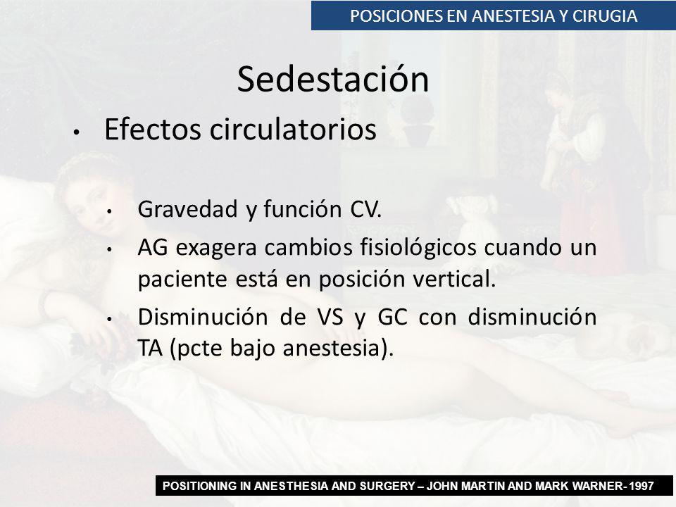 Efectos circulatorios Gravedad y función CV. AG exagera cambios fisiológicos cuando un paciente está en posición vertical. Disminución de VS y GC con