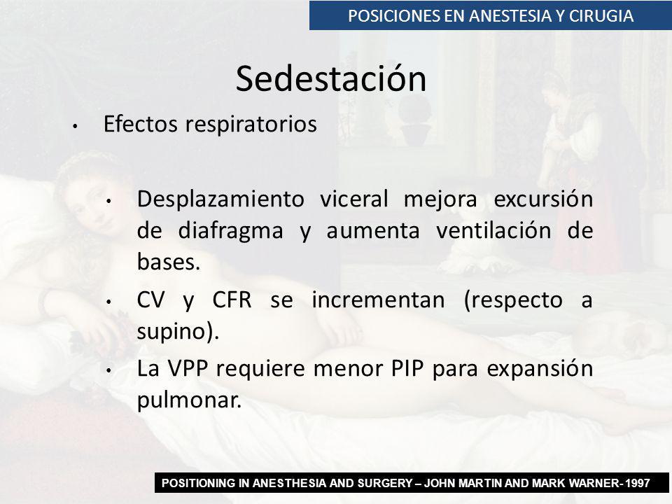 Efectos respiratorios Desplazamiento viceral mejora excursión de diafragma y aumenta ventilación de bases. CV y CFR se incrementan (respecto a supino)