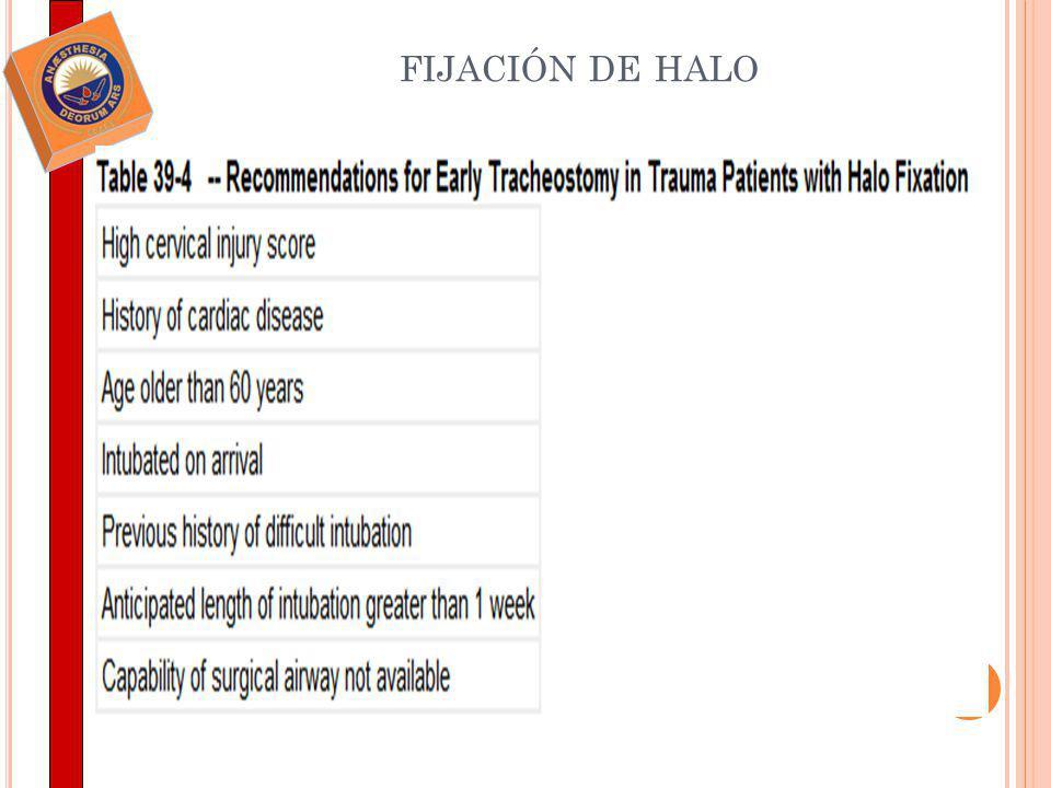 FIJACIÓN DE HALO