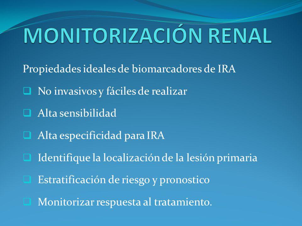Propiedades ideales de biomarcadores de IRA No invasivos y fáciles de realizar Alta sensibilidad Alta especificidad para IRA Identifique la localización de la lesión primaria Estratificación de riesgo y pronostico Monitorizar respuesta al tratamiento.