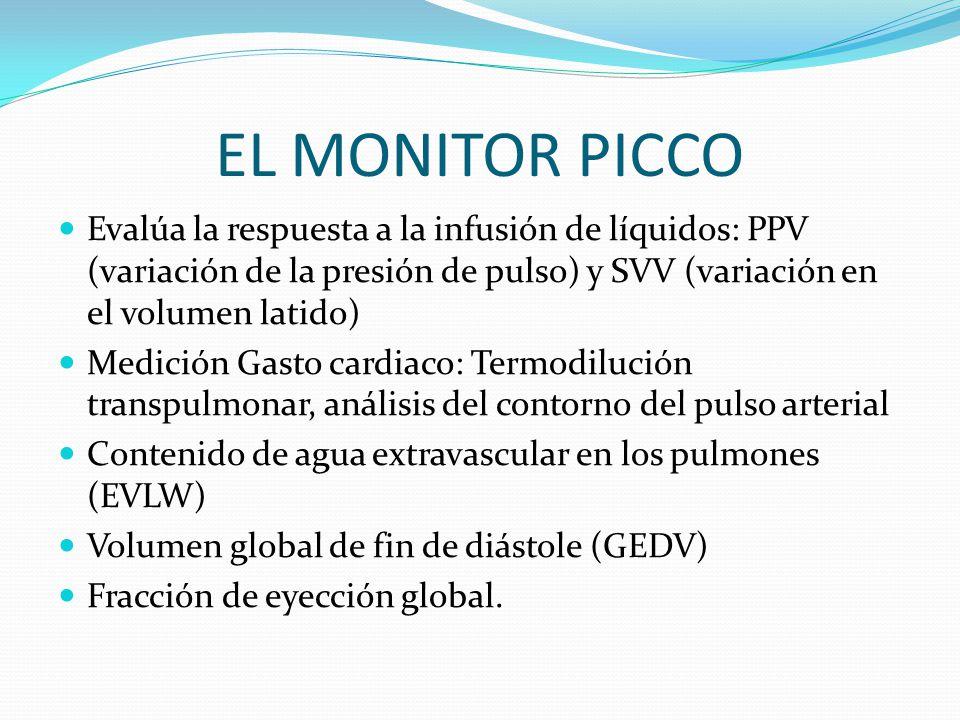 EL MONITOR PICCO Evalúa la respuesta a la infusión de líquidos: PPV (variación de la presión de pulso) y SVV (variación en el volumen latido) Medición Gasto cardiaco: Termodilución transpulmonar, análisis del contorno del pulso arterial Contenido de agua extravascular en los pulmones (EVLW) Volumen global de fin de diástole (GEDV) Fracción de eyección global.