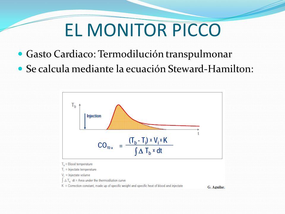 EL MONITOR PICCO Gasto Cardiaco: Termodilución transpulmonar Se calcula mediante la ecuación Steward-Hamilton: