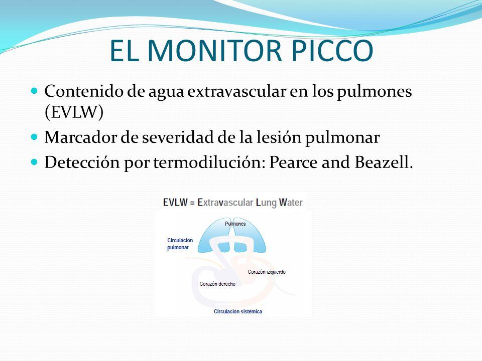 EL MONITOR PICCO Contenido de agua extravascular en los pulmones (EVLW) Marcador de severidad de la lesión pulmonar Detección por termodilución: Pearce and Beazell.