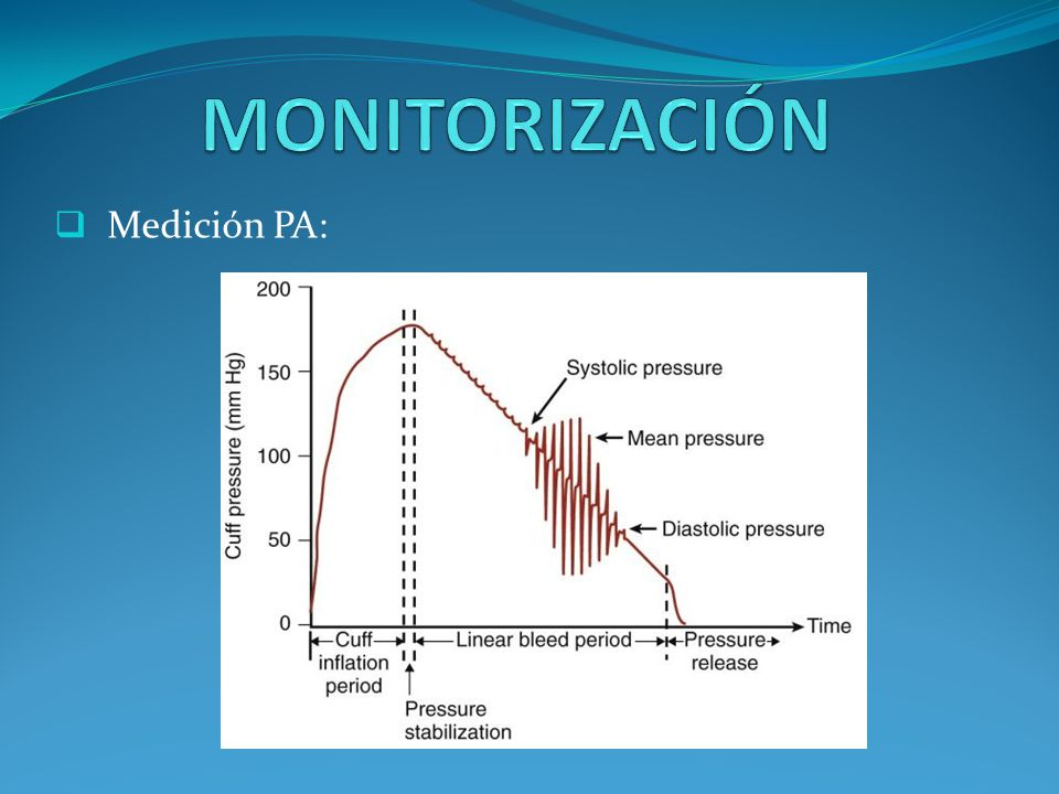 Marcadores indirectos de perfusión renal: Perfusión sistémica: PAS y presión de pulso.