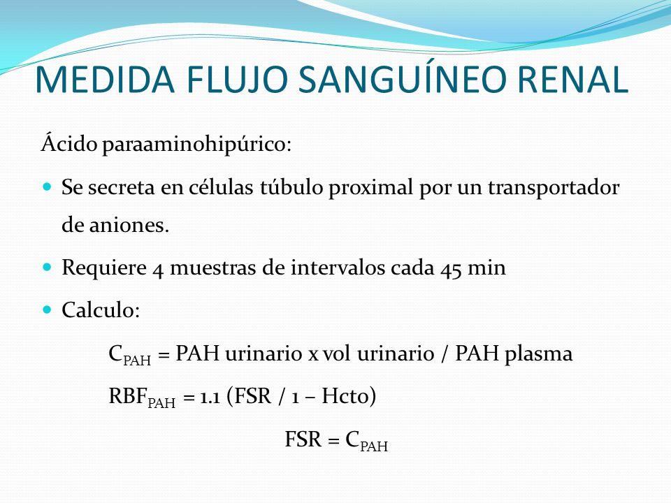 MEDIDA FLUJO SANGUÍNEO RENAL Ácido paraaminohipúrico: Se secreta en células túbulo proximal por un transportador de aniones.