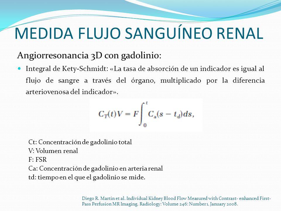 MEDIDA FLUJO SANGUÍNEO RENAL Angiorresonancia 3D con gadolinio: Integral de Kety-Schmidt: «La tasa de absorción de un indicador es igual al flujo de sangre a través del órgano, multiplicado por la diferencia arteriovenosa del indicador».