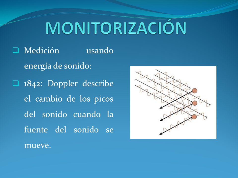 Medición usando energía de sonido: 1842: Doppler describe el cambio de los picos del sonido cuando la fuente del sonido se mueve.