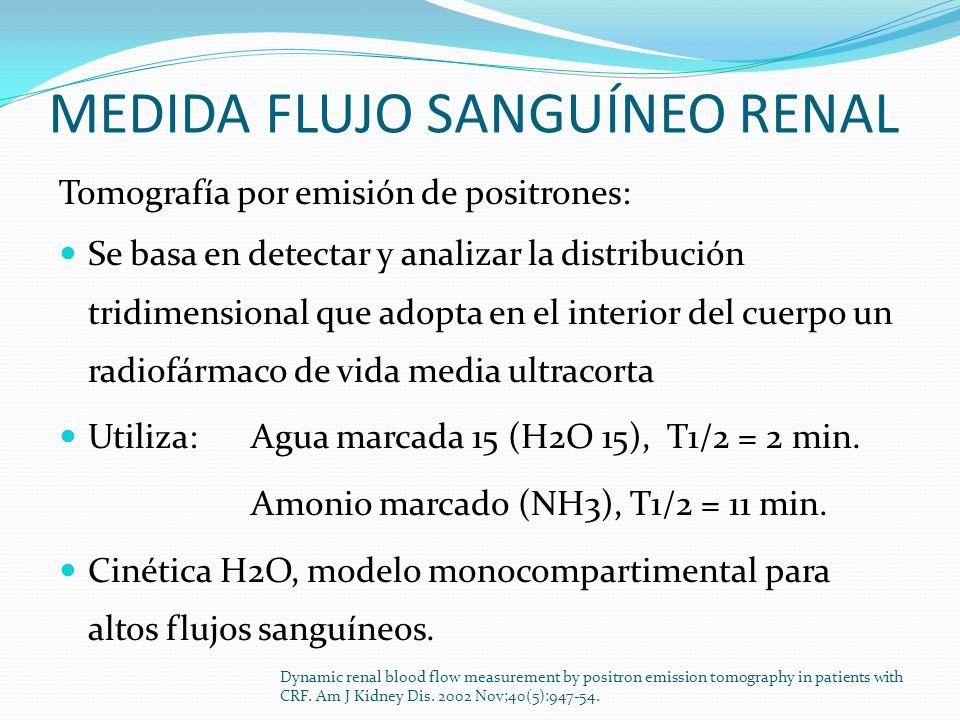 MEDIDA FLUJO SANGUÍNEO RENAL Tomografía por emisión de positrones: Se basa en detectar y analizar la distribución tridimensional que adopta en el interior del cuerpo un radiofármaco de vida media ultracorta Utiliza: Agua marcada 15 (H2O 15), T1/2 = 2 min.