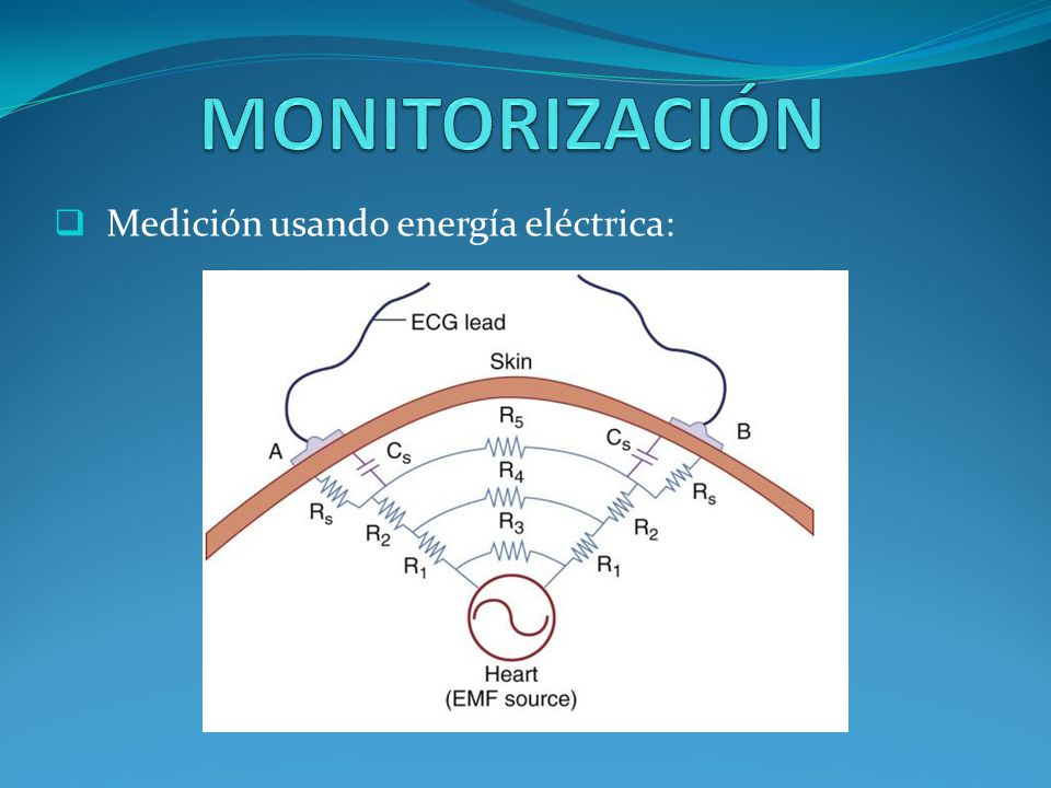 Fracción de eyección global: EL MONITOR PICCO