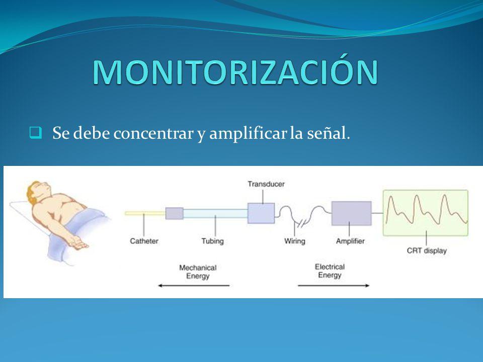 EL MONITOR PICCO SVV: depende de la fase en la curva de Frank- Starling, se encuentra la función cardiaca del paciente.