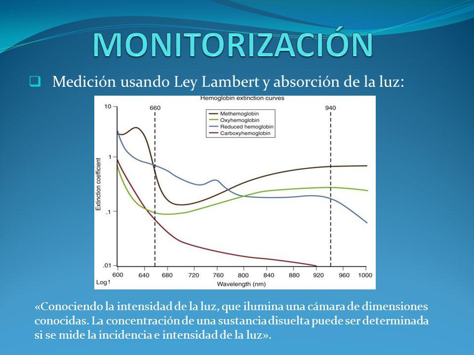 Insuficiencia renal aguda: 5 – 30% en UCI, Mortalidad del 50 – 80% Complicación severa en cx mayor (1 - 7%) Causa 60% de muerte en POP.