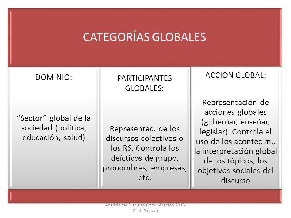 CATEGORÍAS GLOBALES DOMINIO: Sector global de la sociedad (política, educación, salud) PARTICIPANTES GLOBALES: Representac. de los discursos colectivo