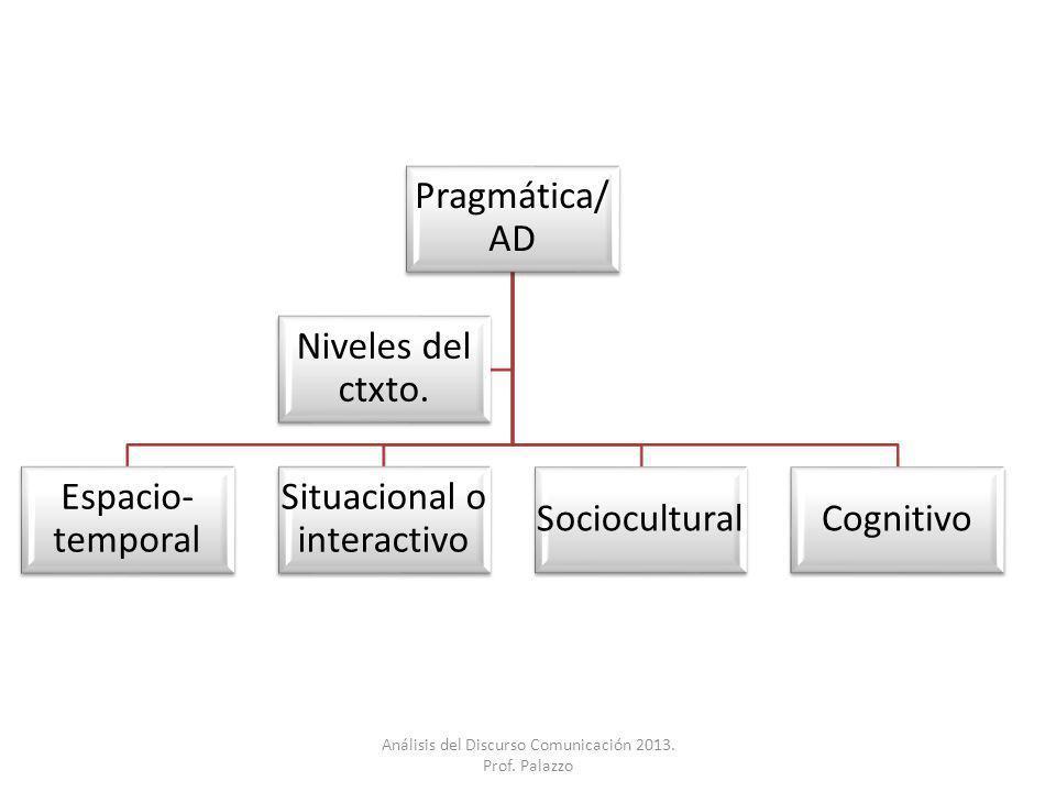 Pragmática/ AD Espacio- temporal Situacional o interactivo SocioculturalCognitivo Niveles del ctxto. Análisis del Discurso Comunicación 2013. Prof. Pa