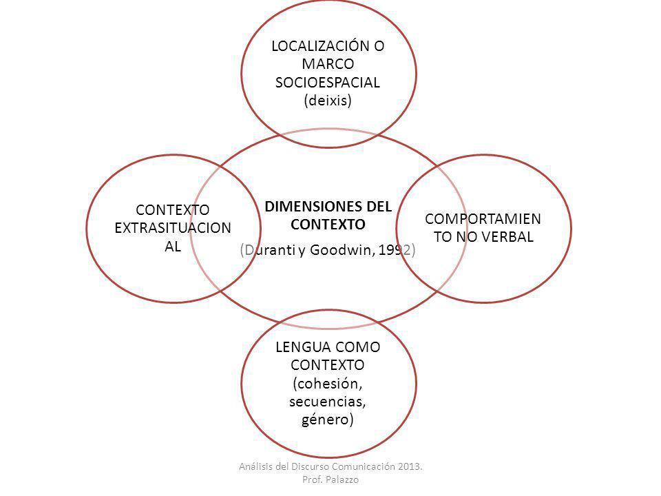 MODALIZACIÓN Fenómeno característico del proceso de la enunciación.