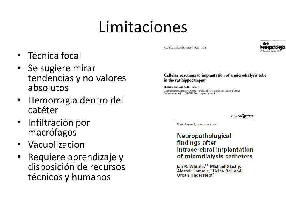Limitaciones Técnica focal Se sugiere mirar tendencias y no valores absolutos Hemorragia dentro del catéter Infiltración por macrófagos Vacuolizacion