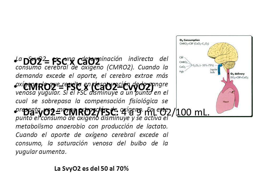DO2 = FSC x CaO2 CMRO2 = FSC x (CaO2–CvyO2) Da-yO2= CMRO2/FSC: 4 a 9 mL O2/100 mL. Cuales son sus principios fisiologicos ? La SvyO2 es una determinac