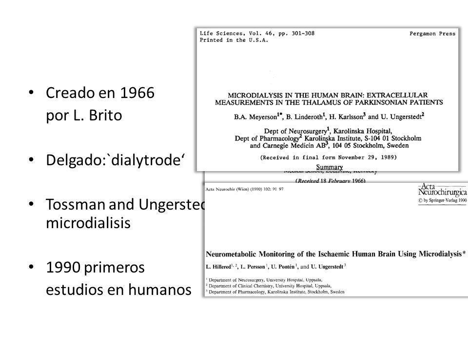 Creado en 1966 por L. Brito Delgado:`dialytrode Tossman and Ungerstedt : microdialisis 1990 primeros estudios en humanos