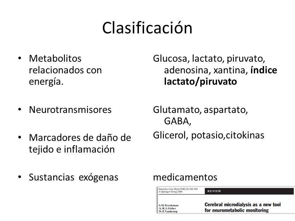 Clasificación Metabolitos relacionados con energía. Neurotransmisores Marcadores de daño de tejido e inflamación Sustancias exógenas Glucosa, lactato,