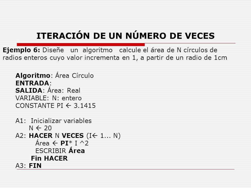 ITERACIÓN DE UN NÚMERO DE VECES Algoritmo: Área Círculo ENTRADA: SALIDA: Área: Real VARIABLE: N: entero CONSTANTE PI 3.1415 A1: Inicializar variables