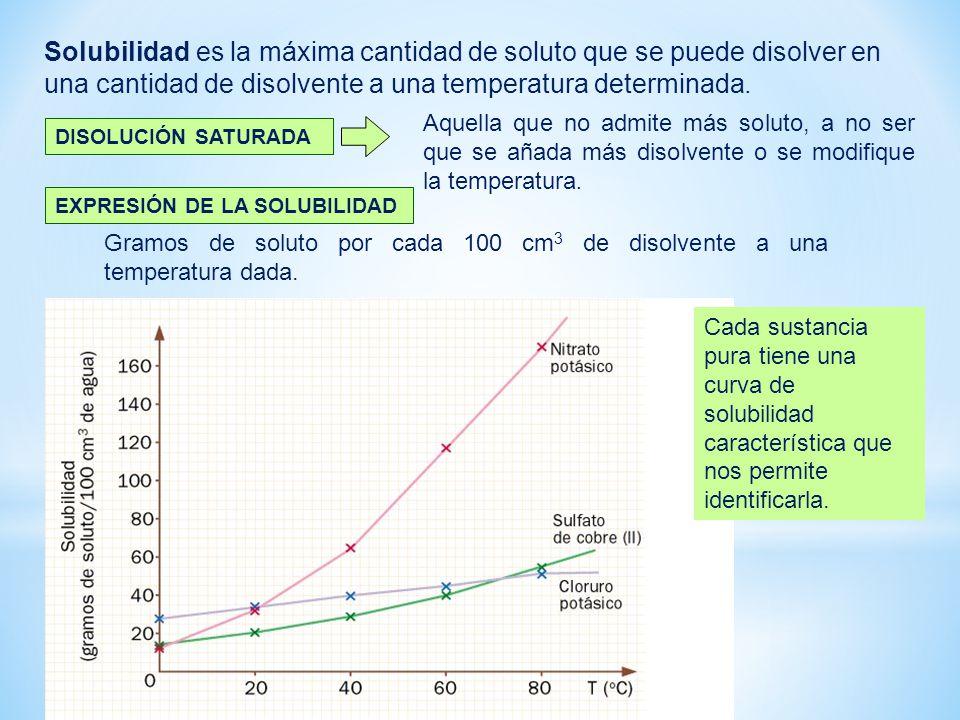 Solubilidad es la máxima cantidad de soluto que se puede disolver en una cantidad de disolvente a una temperatura determinada. EXPRESIÓN DE LA SOLUBIL