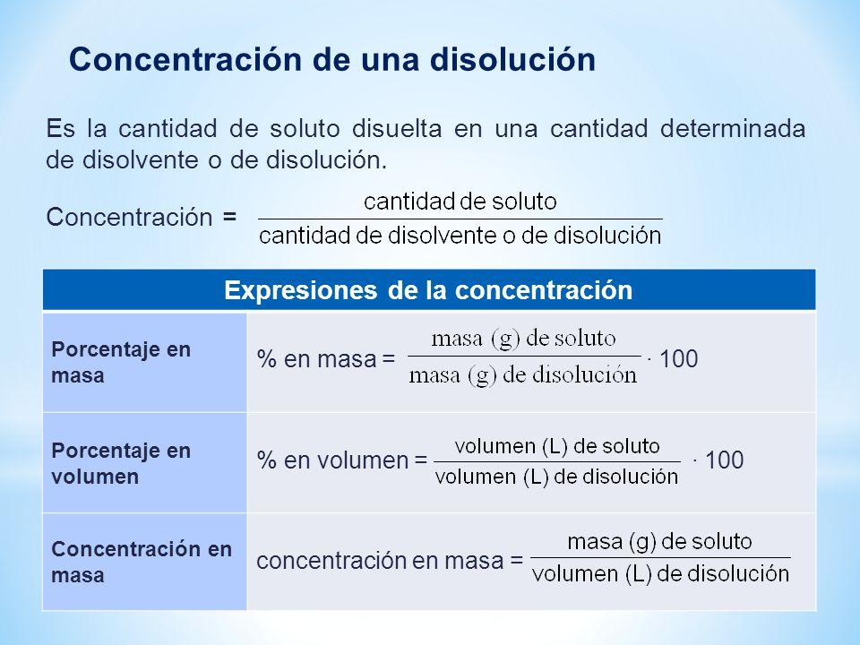 Concentración de una disolución Es la cantidad de soluto disuelta en una cantidad determinada de disolvente o de disolución. Concentración = Expresion