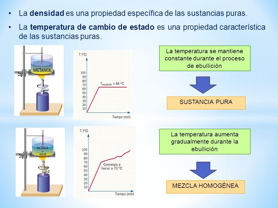 La temperatura se mantiene constante durante el proceso de ebullición La temperatura aumenta gradualmente durante la ebullición SUSTANCIA PURA MEZCLA