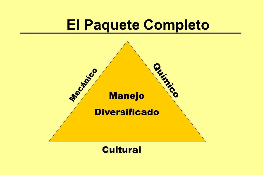 El Paquete Completo Cultural Mecánico Químico Manejo Diversificado